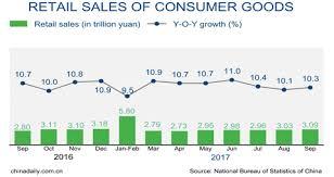 china statistics bureau data tell china s economic in jan sept chinadaily com cn