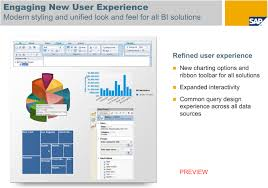 Business Objects Resume Sample by Visual Business Intelligence U2013 Sap Businessobjects 4 0 U0027s U201cengaging