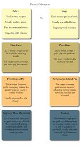 best 25 gcse business studies ideas on pinterest productivity
