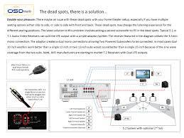 rca 100 watt dvd home theater 100w ultra thin low profile 8