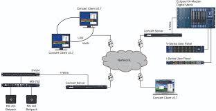 clear com partyline digital matrix ip and wireless intercoms