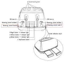 Cuisinart Toaster Bagel Setting A Toaster Dial Sets Minutes Not U0027level Of Toasty Ness U0027