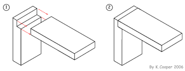 Types Of Wood Joints Pdf by Mr Dt Learn About Wood Joints Including Mitre Dowel Lap