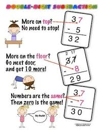 best 25 subtraction regrouping ideas on pinterest subtracting