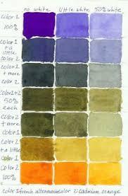 dina wakley media paint mixing chart www rangerink com dina