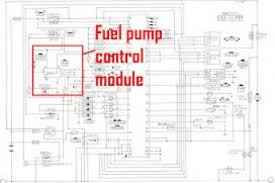 scout wiring harness diagram wiring diagram simonand