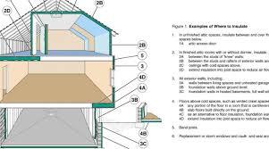 door building attic access ladder wonderful insulated attic