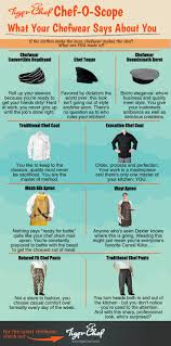 Duties Of A Executive Chef 66 Best Want To Be A Chef Images On Pinterest Culinary Arts A