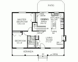 2 Bedroom House Plans Vastu Excellent 600 Sf House Plans Pictures Best Idea Home Design