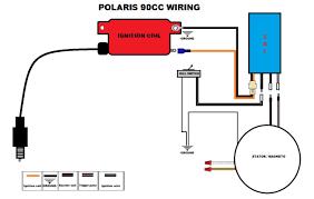 polaris predator 500 wiring diagram sesapro com