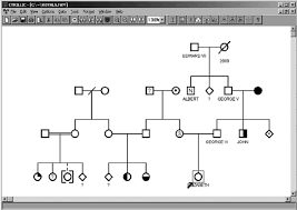 genetics practice problems pedigree tables pedigree chart drawing at cyrillic 2 02 research image