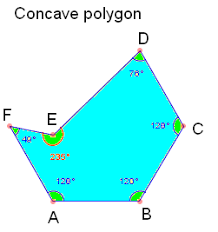 concave polygon area of a concave polygon math tutorvista com