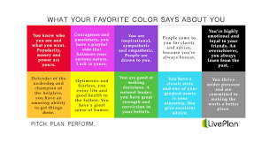 what does your favorite color say about you what does your favorite color say about you color psychology