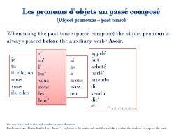 french direct pronouns past