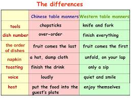 table manners table manners at a dinner party ppt video online download