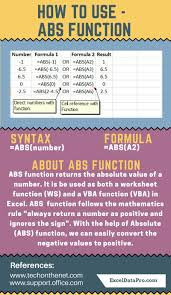 how to use abs function exceldatapro
