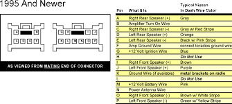 k11 stereo wiring diagram what you need to cisco s micra files