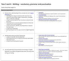 killinghall primary english