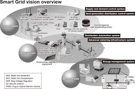 mitsubishi electric automation smart grid systems key area of focus the japan times