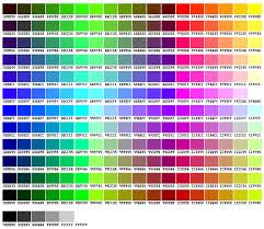 html input pattern hexadecimal berikut adalah daftar warna web yang mungkin dikenal sebagai