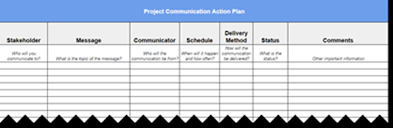 how to create a project communication plan the fast track