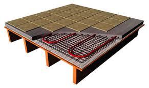 install concrete insulation slab insulation ecofoil