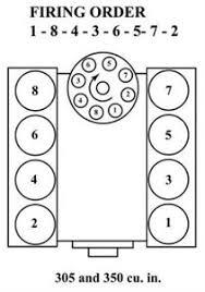 solved spark plug firign diagram for 1990 chevy k1500 fixya