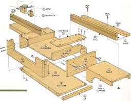 table saw station plans this portable saw station makes your miter saw work even harder it