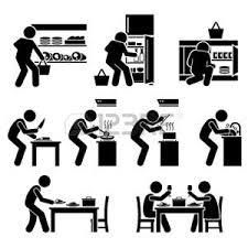 pictogramme cuisine pictogramme cuisine banque d images vecteurs et illustrations