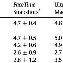 ultrasound machine comparison table ultrasound images transmitted via pdf download available