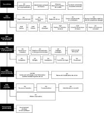 bureau de l immigration archivé citoyenneté et immigration canada 1 12