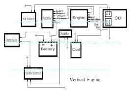 sunl atv wiring diagram 2007 sunl 110 atv wiring diagram