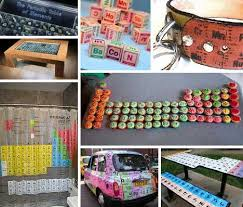 Periodic Table Project Ideas Geiger Countertops 13 Peripatetic Periodic Tables Urbanist