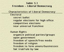 what is democratic freedom