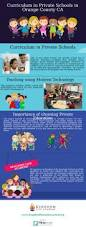 teaching at private schools in orange county ca piktochart