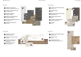 the project italon