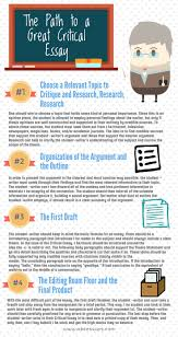 paper writing tips best 25 critical essay ideas that you will like on pinterest the path to a great critical essay is extremely easy infographics https opinion essayessay writing tipscritical