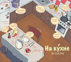 the russian picture dictionary happy thanksgiving day russia