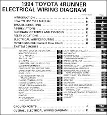 2004 toyota 4runner stereo wiring diagram wiring diagram simonand