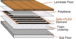radiant floor heating floor heating systems cbs radiant