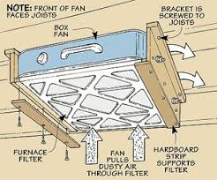 Blueprints For Garages 17 Free Garage Woodshop Plans Ingenios Space Savers For The