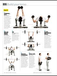 Bench Press Wide Or Narrow Grip Bench Tricep Bench Quick Fit Tip Tricep Dips Her Power Lifestyle