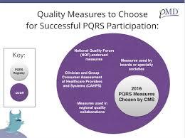 pqrs registries pmd posts by tag pqrs