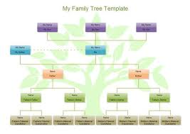 family tree example family tree template family tree template