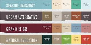 top 5 interior paint color trends for 2014 byk gardner