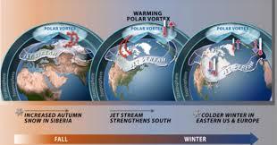 Jet Stream Map Winter Vorhersage 2016 2017 Große Chancen Auf Einen Kalten