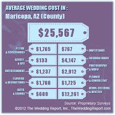 Build A Wedding Ring by Sources For Building A Wedding Budget La Belle Bride