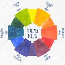 color wheel paint how to make a color wheel for your sketchbook
