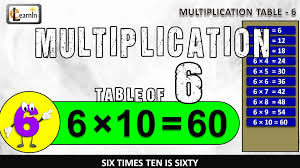 how to teach times tables math times tables luxury the best ways to teach the multiplication