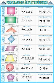 Area Formula by Physics Formula Sheet Physics 231c 232c Formula Sheets Physics